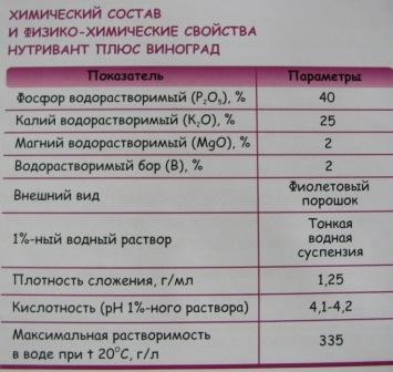 агрифул инструкция по применению - фото 10